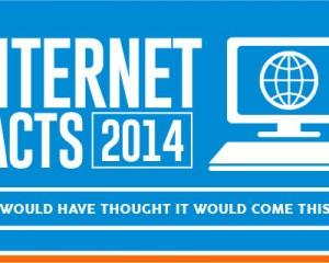 إنفوجرافيك: 1.7 مليار مستخدم للإنترنت من قارة آسيا